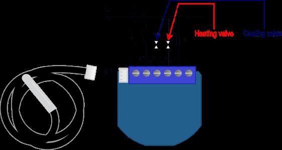 qubino-heat-cool-230vac