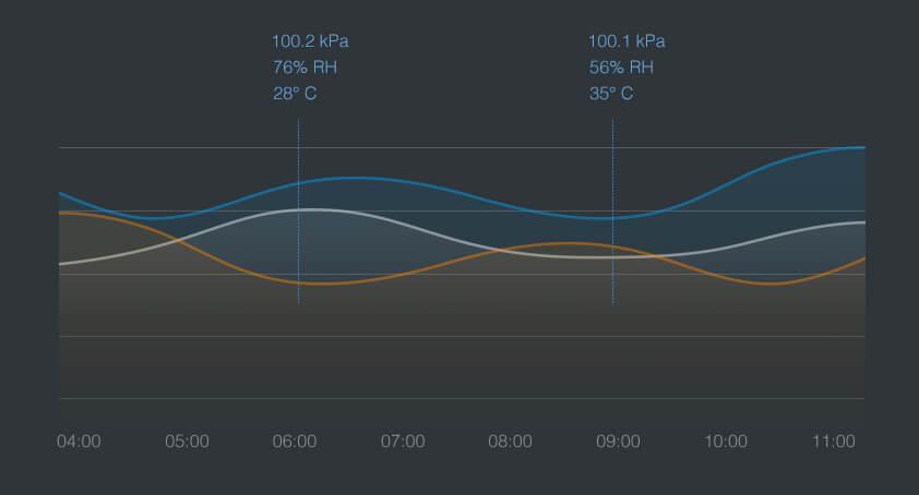 temperature_and_humidity_sensor_en-pc-product2